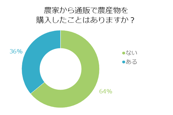 ha01_02_graph