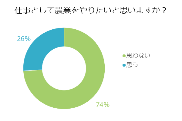 ha01_01_graph